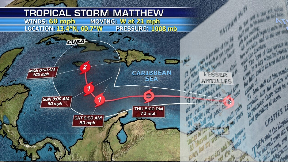 MATTHEW 24 Is Knocking At The Door: Biblically Named HURRICANE Could Strike America